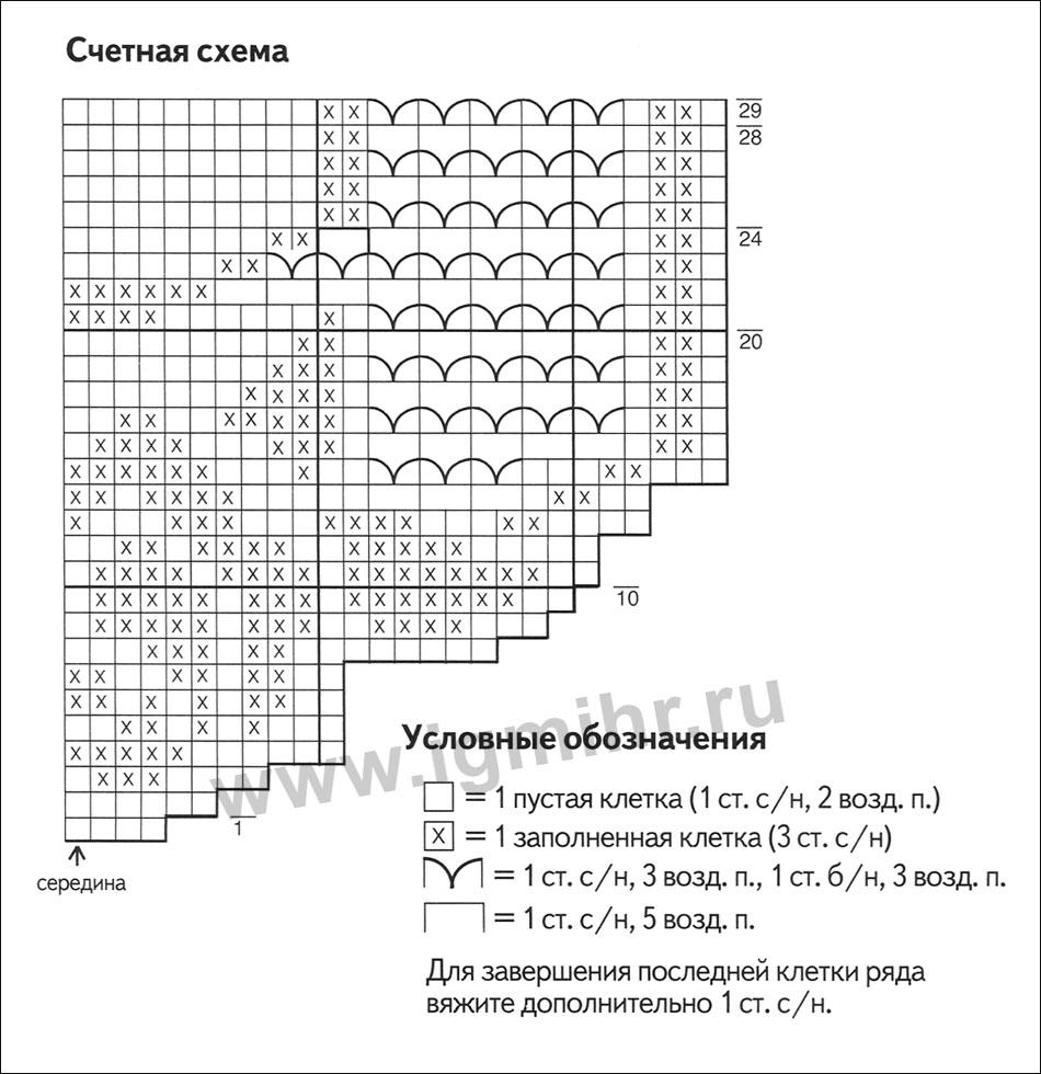 Как читать схемы филейное вязание 49
