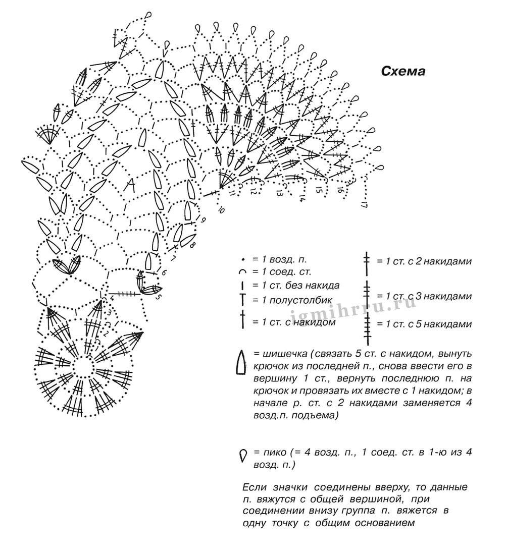 рисунок шишки крючком схемы
