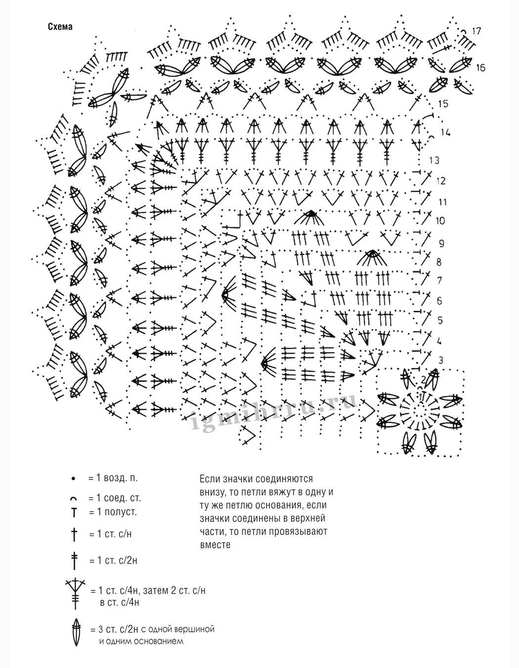 Вязание крючком салфетка квадратная простая 53