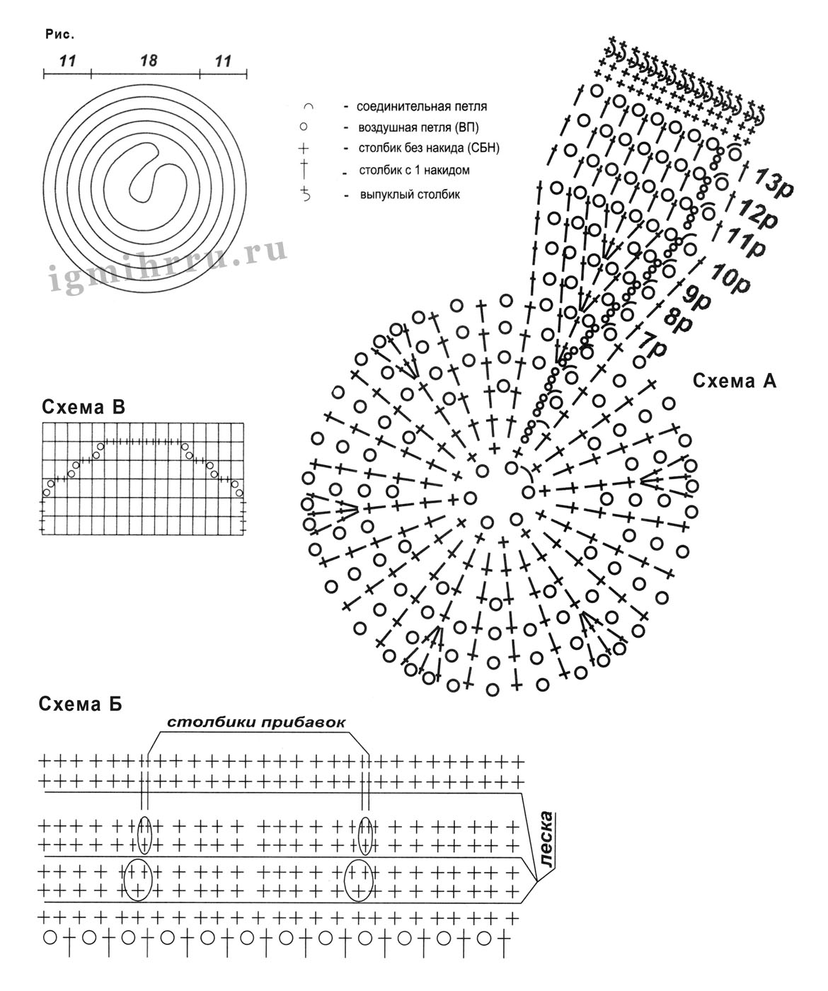 Схема вязания шапки крючком 16 фотография
