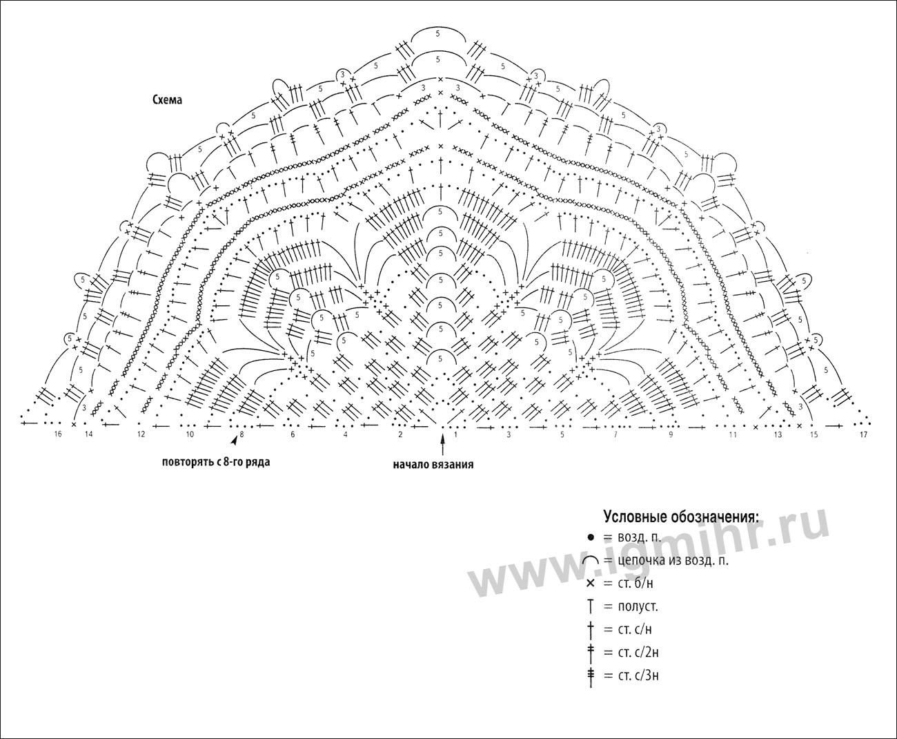 Шали, палантины, накидки связанные крючком, описание 68