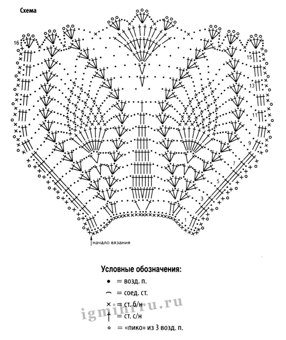 Ажурное вязание крючком с подробным описанием 359