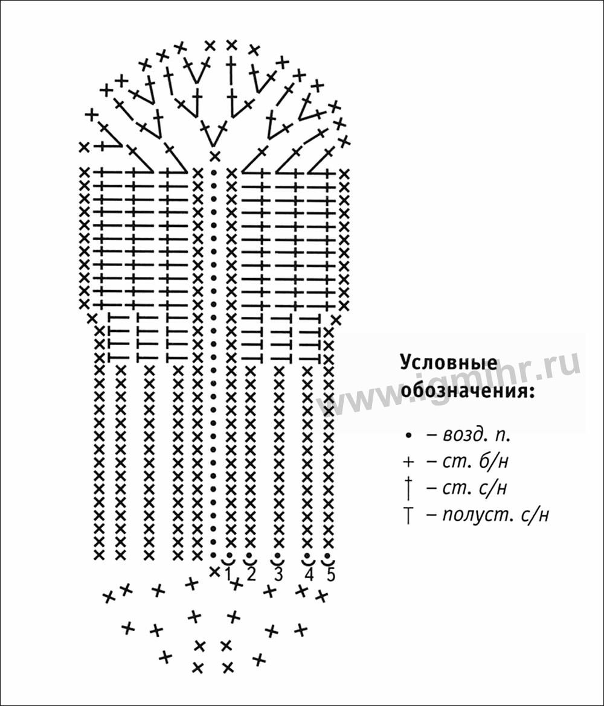схемы вязания домашних следок