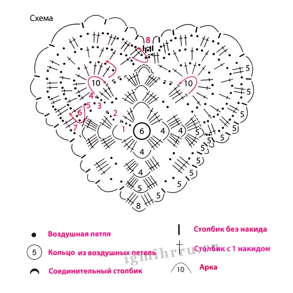 Схемы для вязания сердечек крючком 48