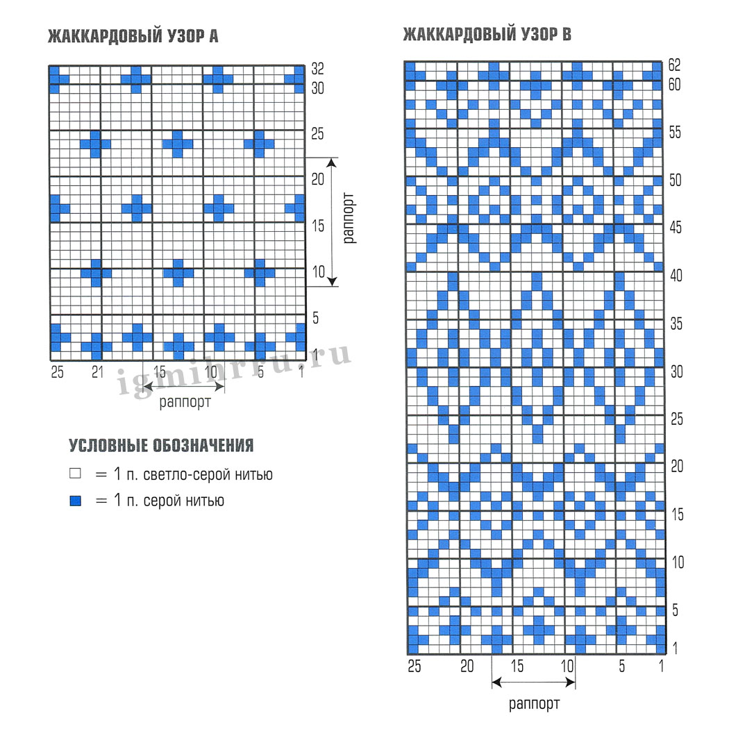 Вязание на спицами жаккардовые узоры схемы самые простые