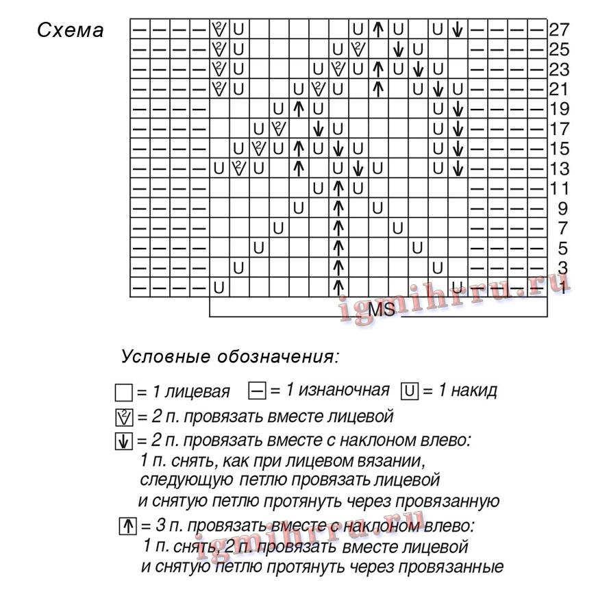 http://igmihrru.ru/MODELI/poln/pulover/047/47.2.jpg