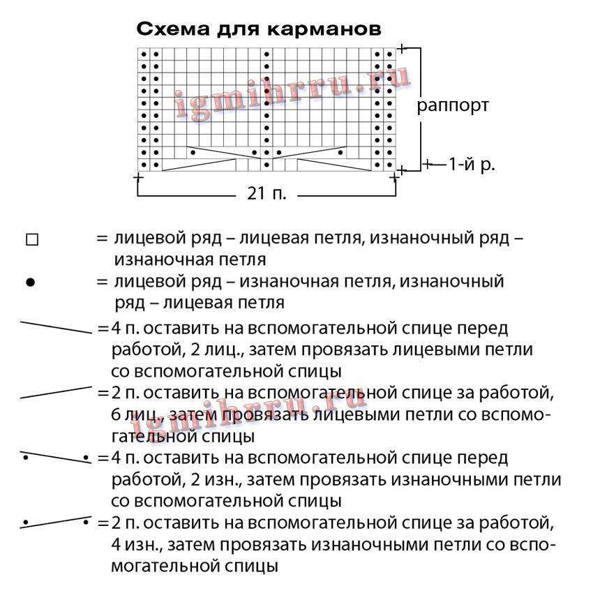 http://igmihrru.ru/MODELI/sp/jaket/694/694.2.jpg