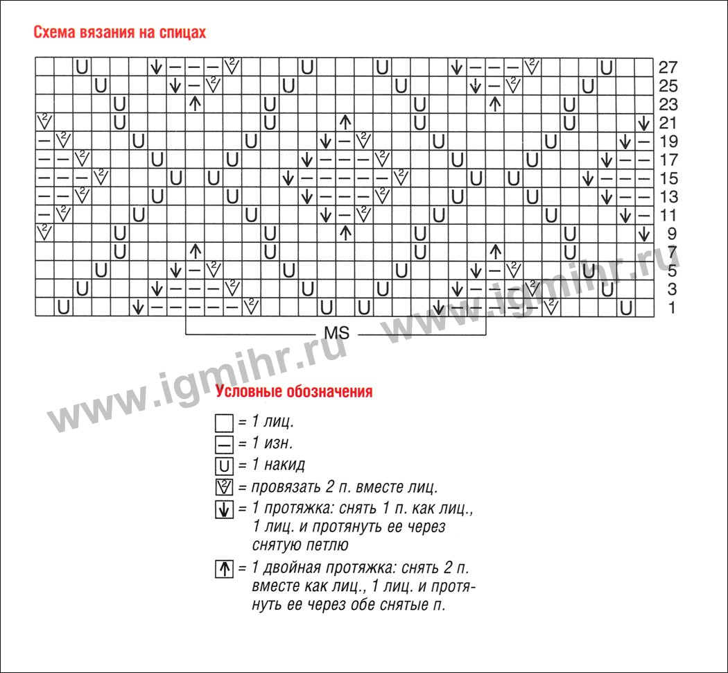 Вязание спицами узор маргаритки описание