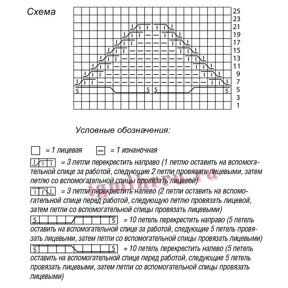 http://igmihrru.ru/MODELI/sp/pulover/1058/1058.2.jpg