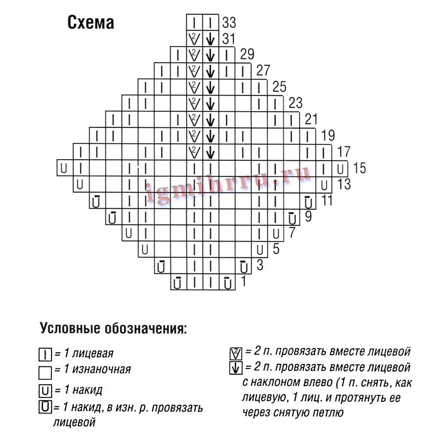 http://igmihrru.ru/MODELI/sp/pulover/1061/1061.2.jpg