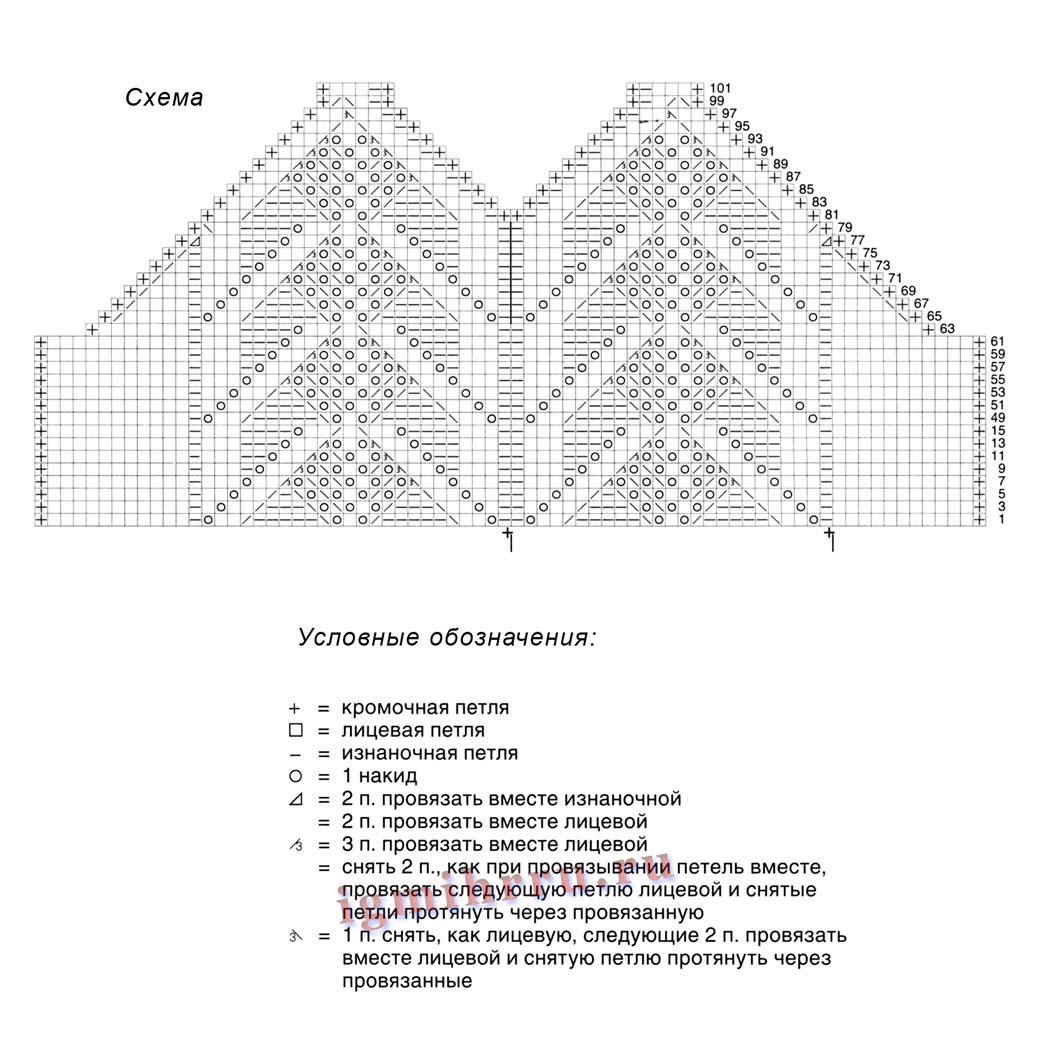 http://igmihrru.ru/MODELI/sp/pulover/1070/1070.1.jpg