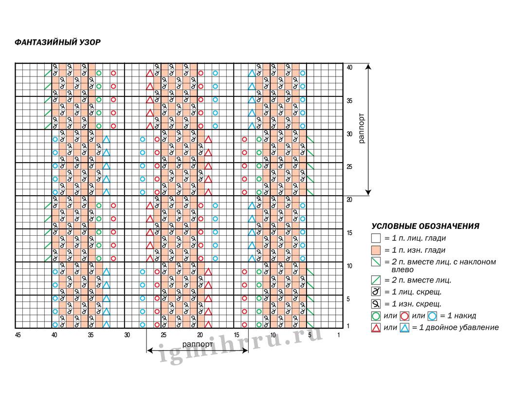 Схема вязания спицами фантазийного узора