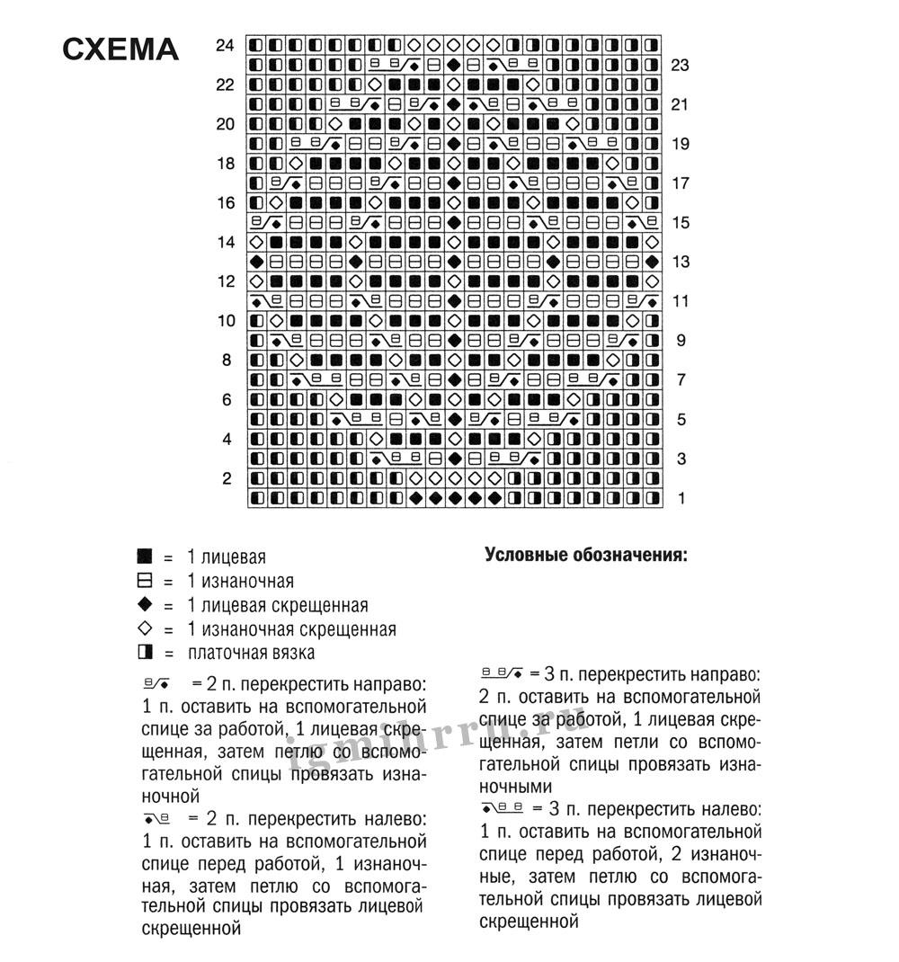 http://igmihrru.ru/MODELI/sp/pulover/734/734.2.jpg