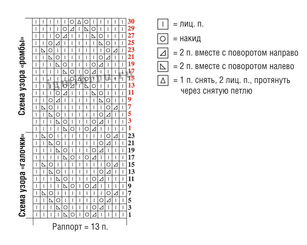 http://igmihrru.ru/MODELI/sp/pulover/757/757.2.jpg