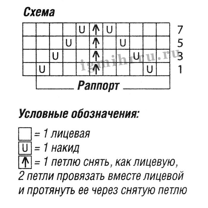 http://igmihrru.ru/MODELI/sp/pulover/758/758.2.jpg