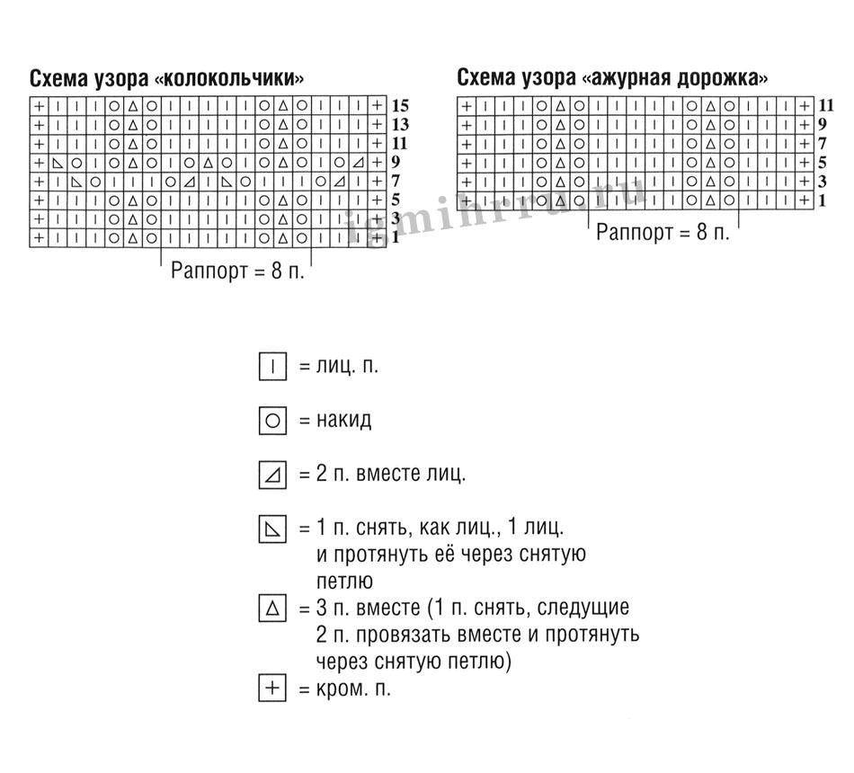 http://igmihrru.ru/MODELI/sp/pulover/771/771.3.jpg