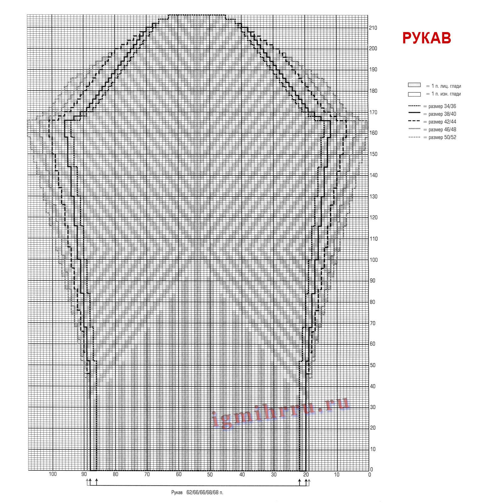 http://igmihrru.ru/MODELI/sp/pulover/782/782.4.jpg