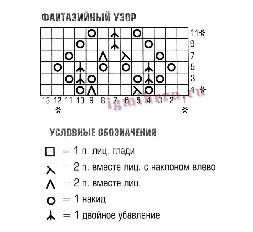 http://igmihrru.ru/MODELI/sp/pulover/914/914.2.jpg