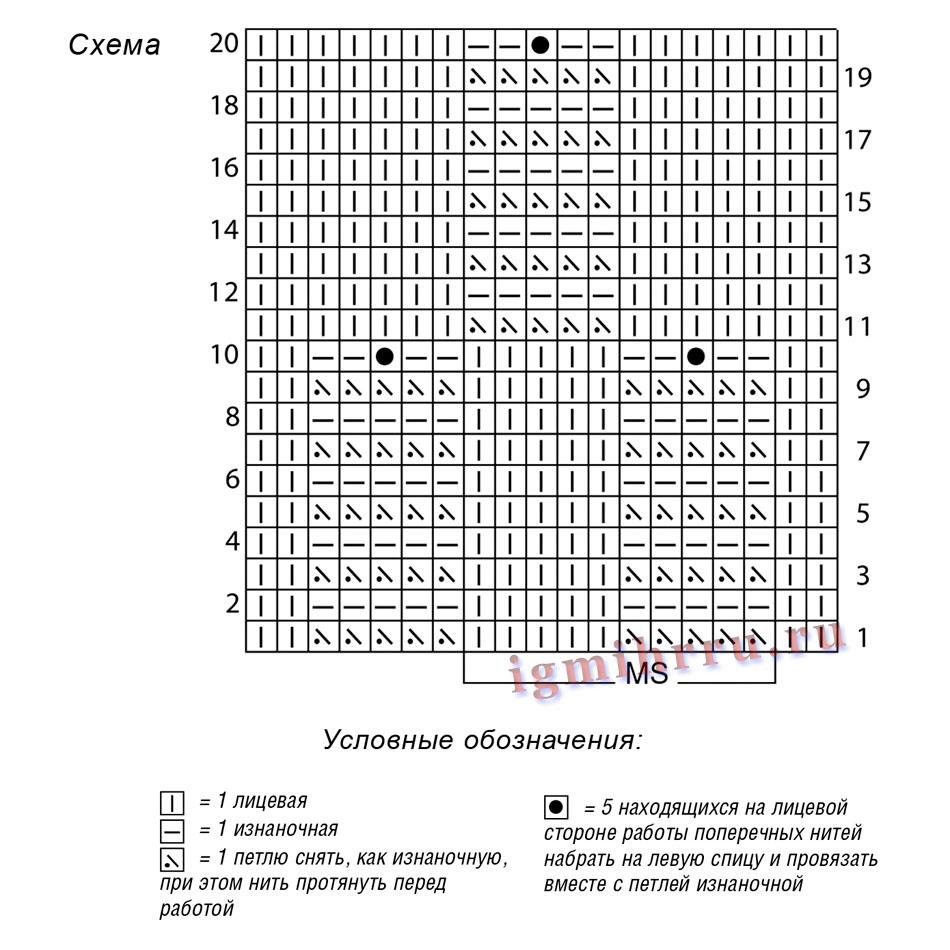 http://igmihrru.ru/MODELI/sp/pulover/928/928.2.jpg