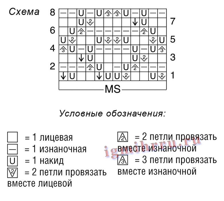 http://igmihrru.ru/MODELI/sp/pulover/946/946.2.jpg