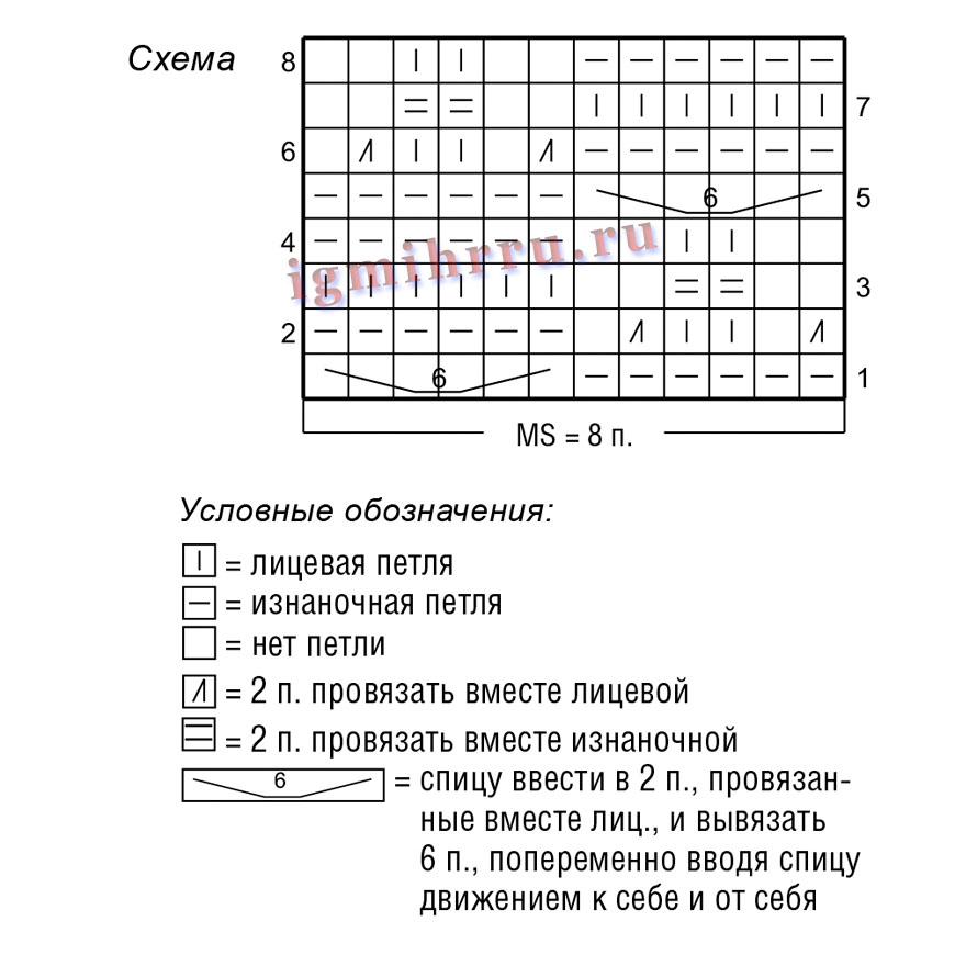 http://igmihrru.ru/MODELI/sp/pulover/992/992.2.jpg