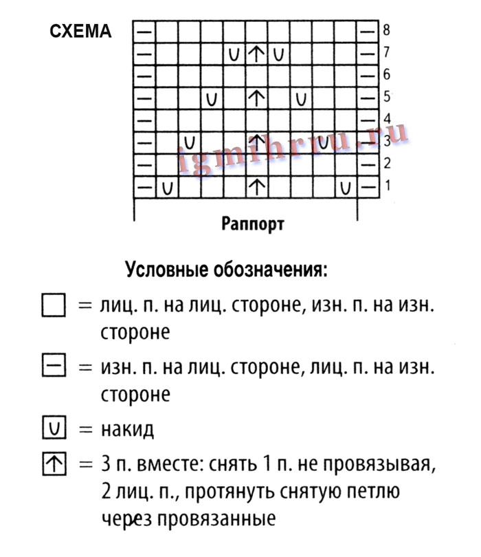 http://igmihrru.ru/MODELI/sp/sharf/063/63.1.jpg
