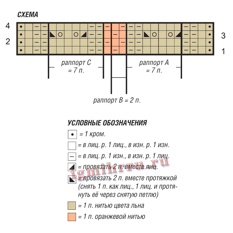 http://igmihrru.ru/MODELI/sp/top/247/247.2.jpg