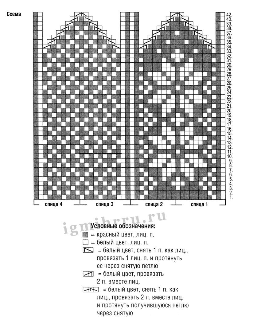 Схема вязания варежек спицами с орнаментом схемы 163